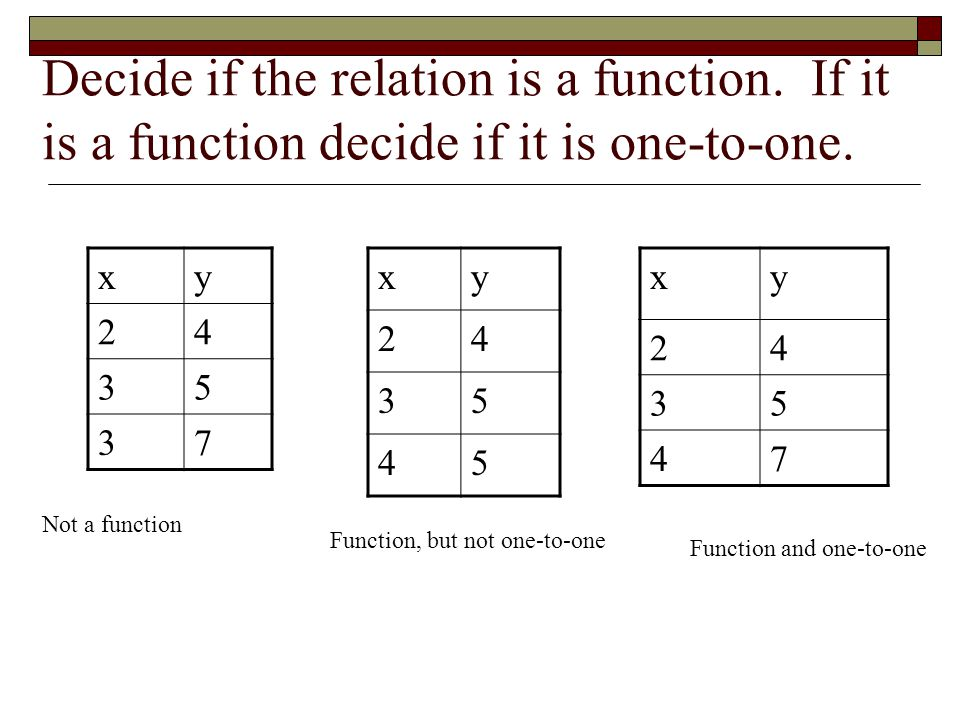 Decide if the relation is a function. If it is a function decide if it is one-to-one.