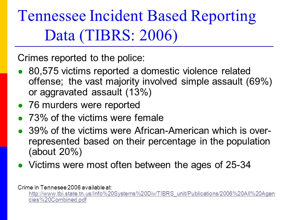 Tennessee Incident Based Reporting Data (TIBRS: 2006) Crimes reported to the police: ● 80,575 victims reported a domestic violence related offense; th