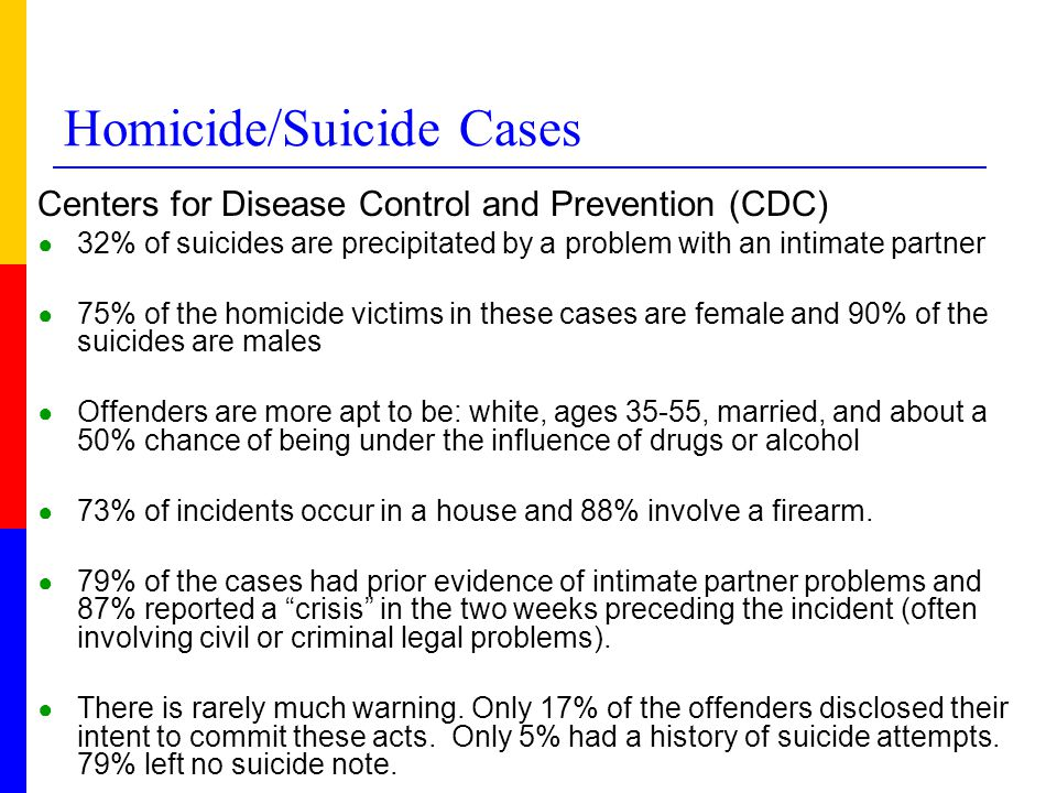 Homicide/Suicide Cases Centers for Disease Control and Prevention (CDC) ● 32% of suicides are precipitated by a problem with an intimate partner ● 75%