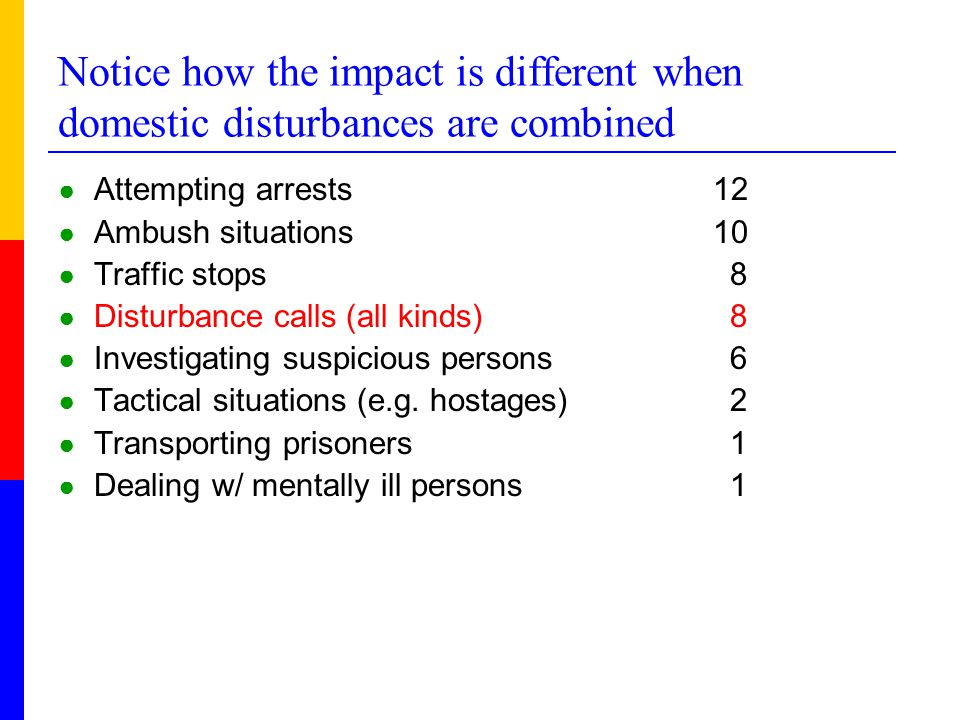 Notice how the impact is different when domestic disturbances are combined ● Attempting arrests 12 ● Ambush situations 10 ● Traffic stops8 ● Disturban