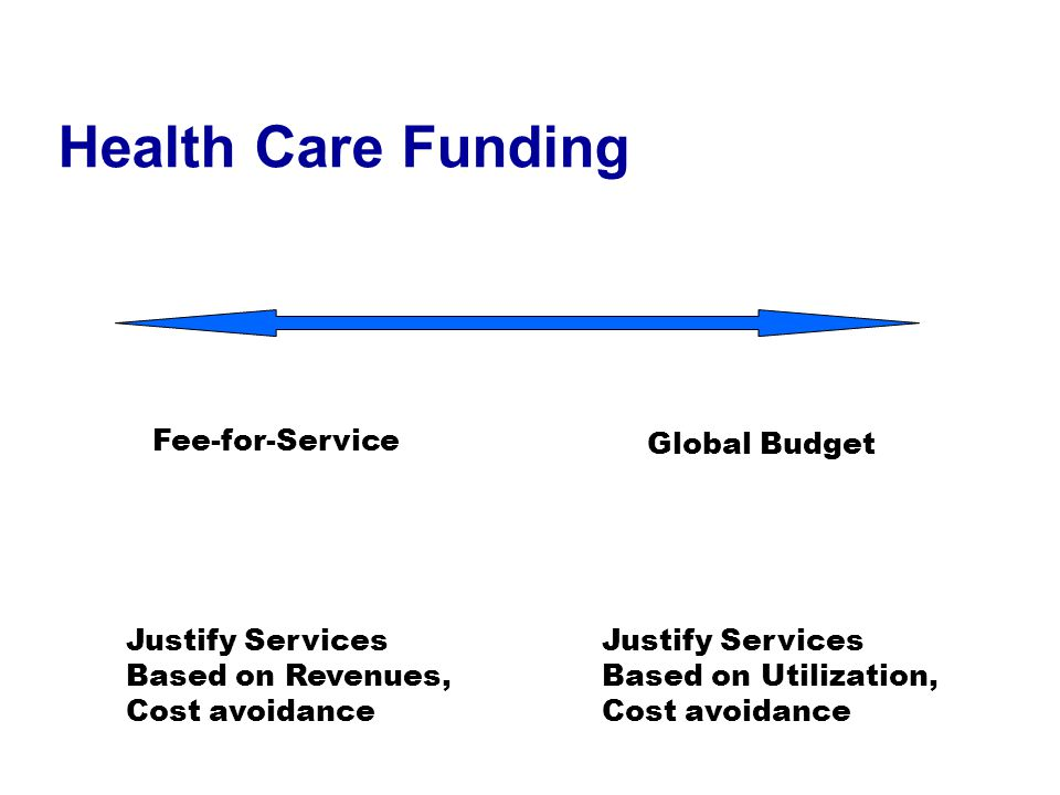 Health Care Funding Fee-for-Service Global Budget Justify Services Based on Revenues, Cost avoidance Justify Services Based on Utilization, Cost avoid