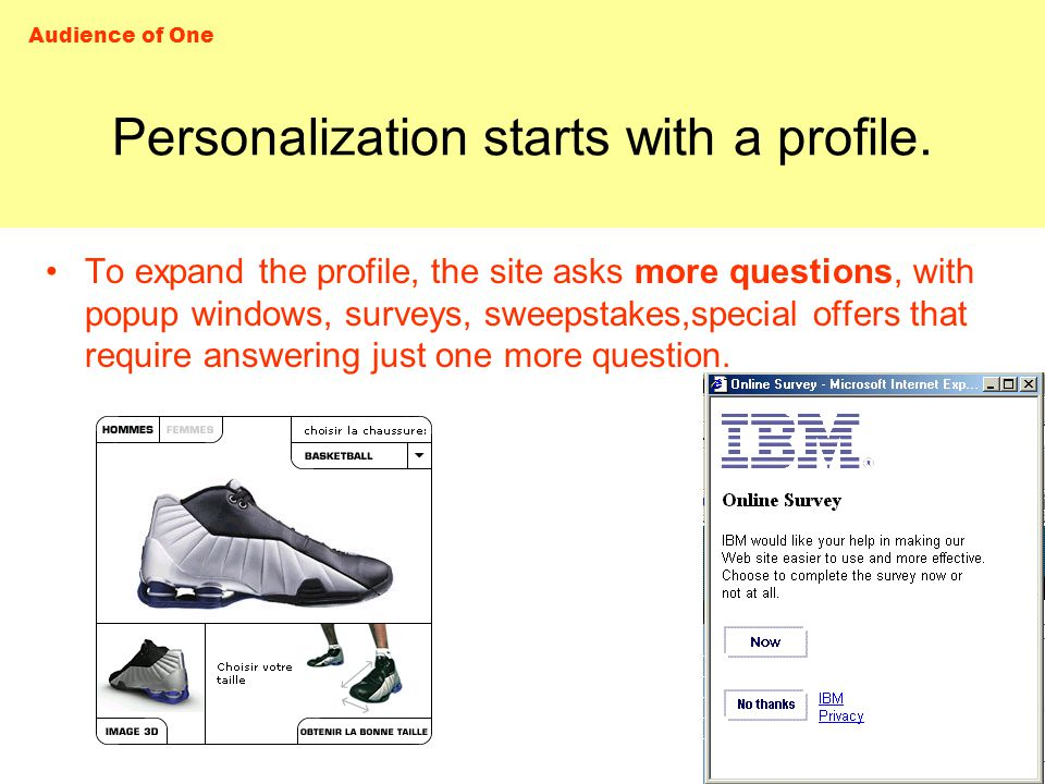 Audience of One Communication Circle Personalization starts with a profile.