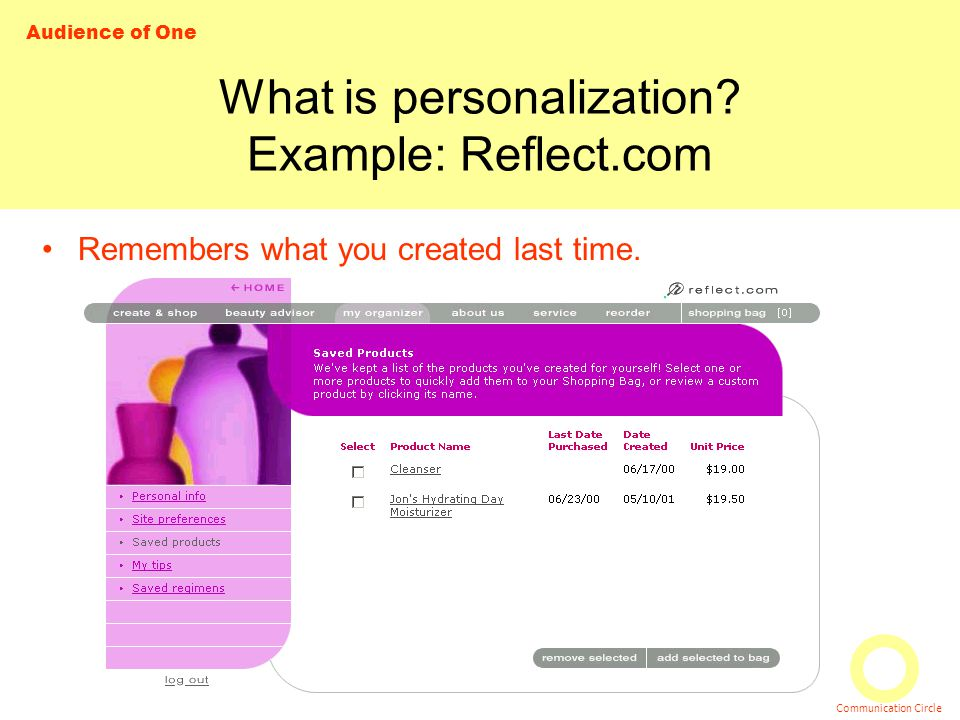 Audience of One Communication Circle What is personalization? Example: Reflect.com Remembers what you created last time.