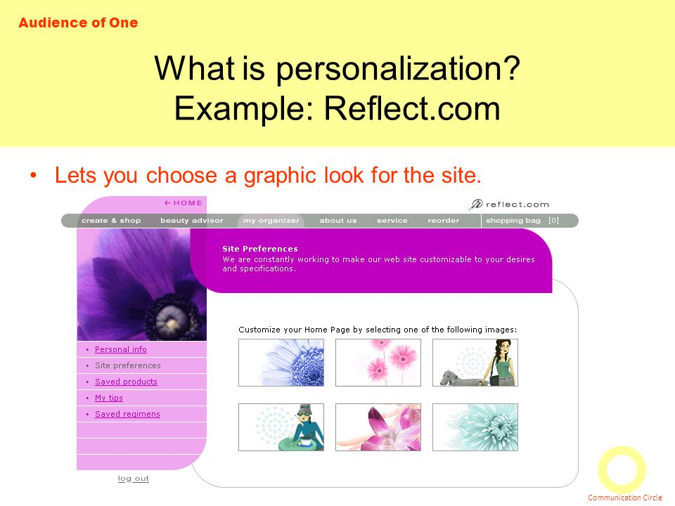 Audience of One Communication Circle What is personalization? Example: Reflect.com Lets you choose a graphic look for the site.