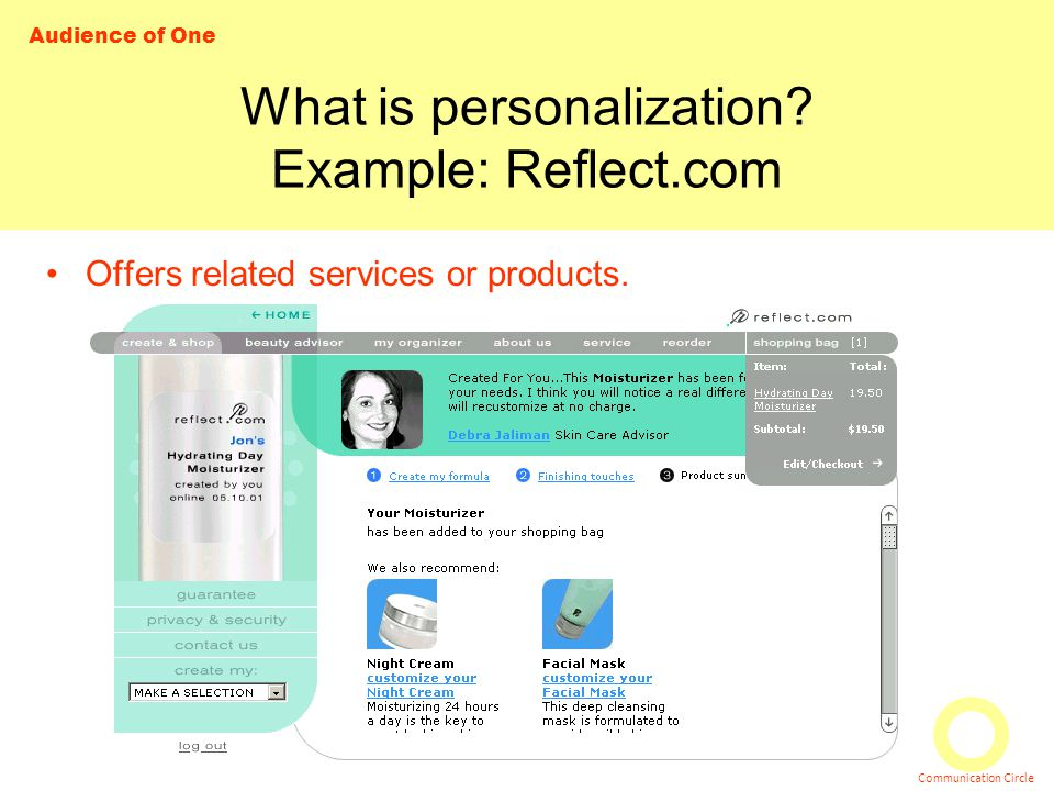 Audience of One Communication Circle What is personalization.