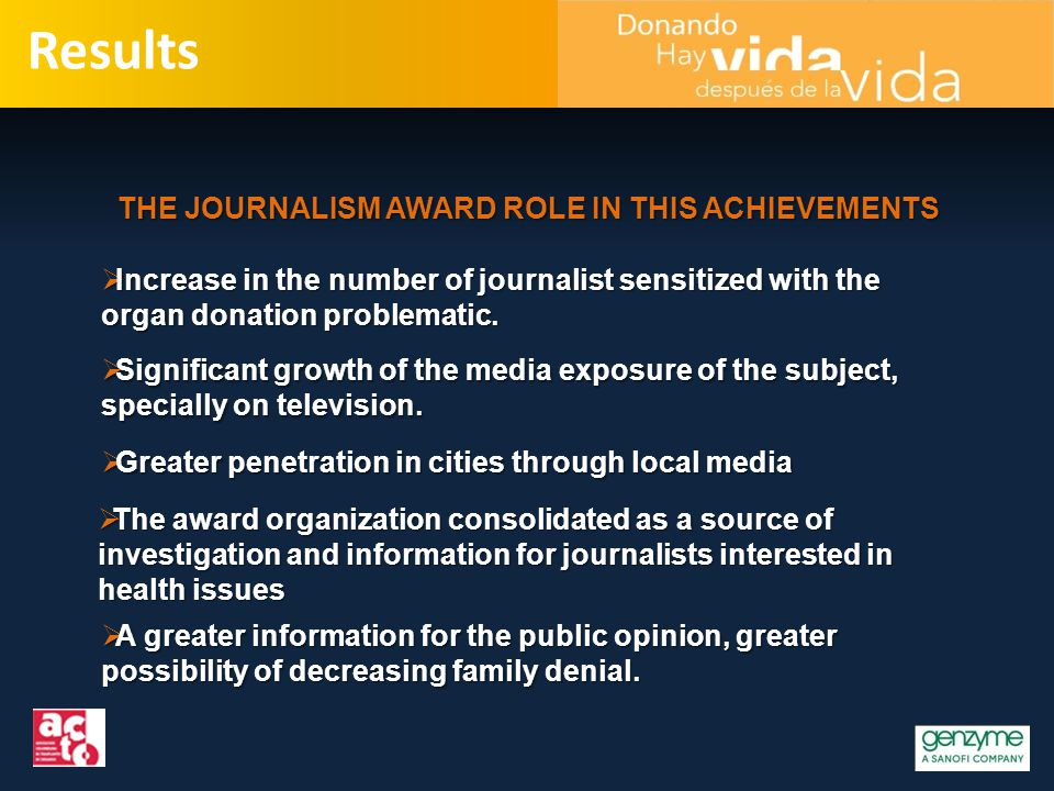 Results THE JOURNALISM AWARD ROLE IN THIS ACHIEVEMENTS  Increase in the number of journalist sensitized with the organ donation problematic.