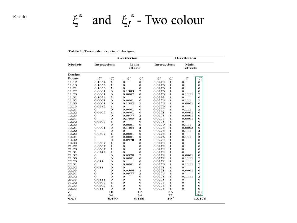 ξ * and ξ I * - Two colour Results