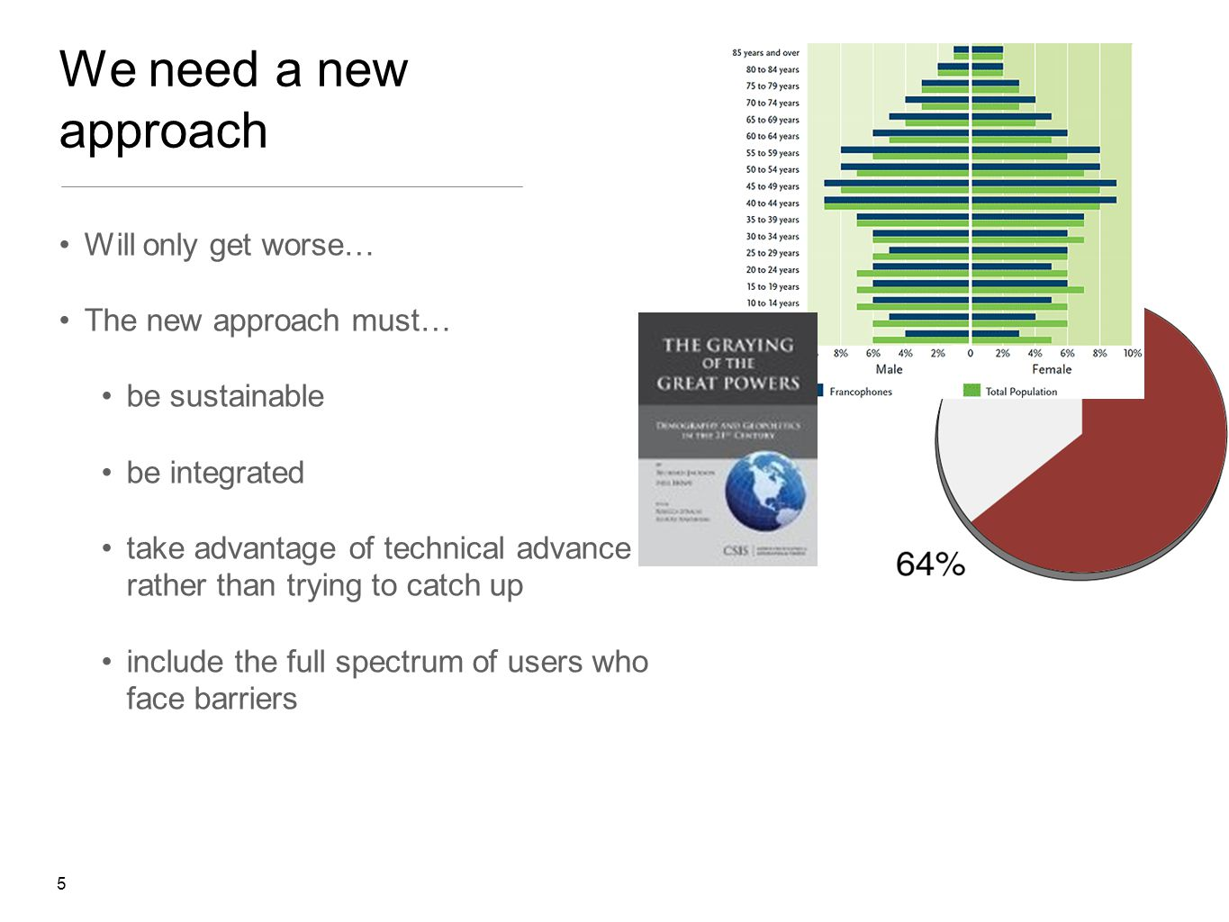 5 We need a new approach Will only get worse… The new approach must… be sustainable be integrated take advantage of technical advance rather than trying to catch up include the full spectrum of users who face barriers