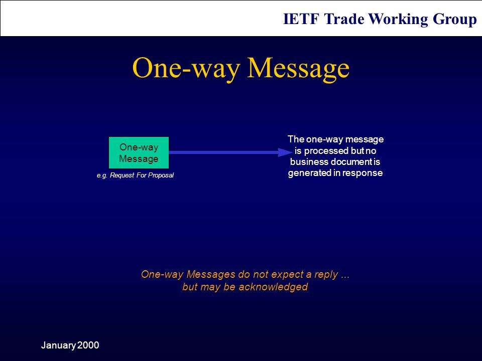 IETF Trade Working Group January 2000 One-way Message The one-way message is processed but no business document is generated in response e.g.