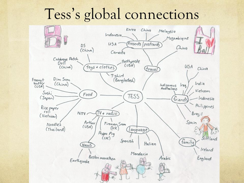 Tess's global connections