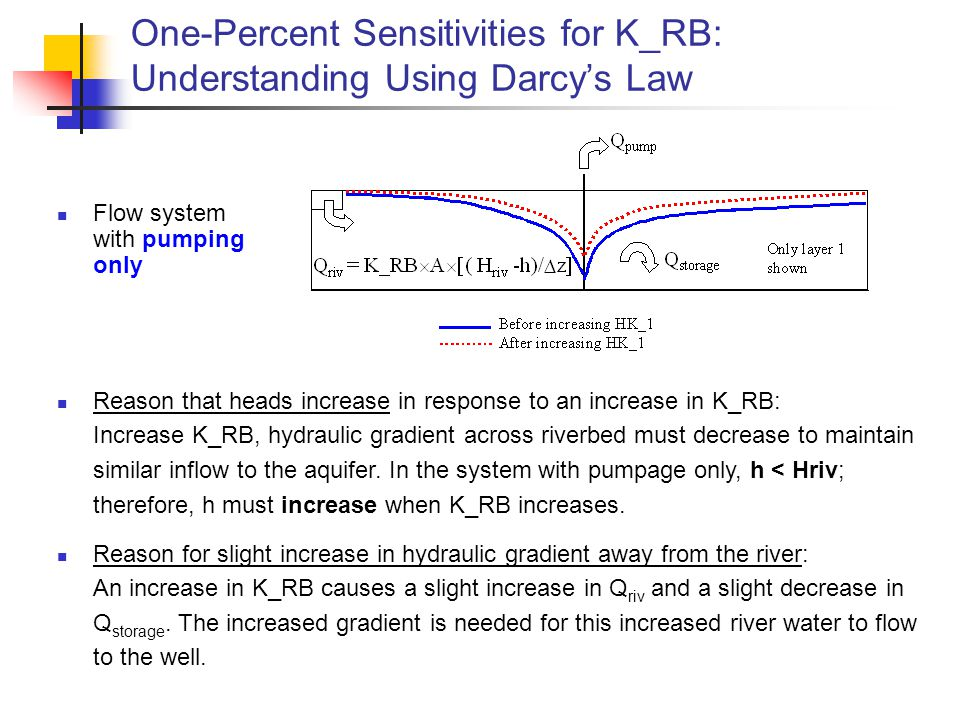 One-Percent Sensitivities for K_RB: Understanding Using Darcy's Law Flow system with pumping only Reason that heads increase in response to an increase in K_RB: Increase K_RB, hydraulic gradient across riverbed must decrease to maintain similar inflow to the aquifer.