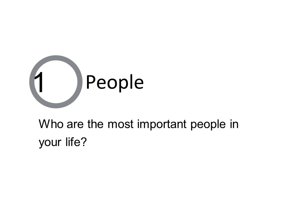 Who are the most important people in your life 1 People