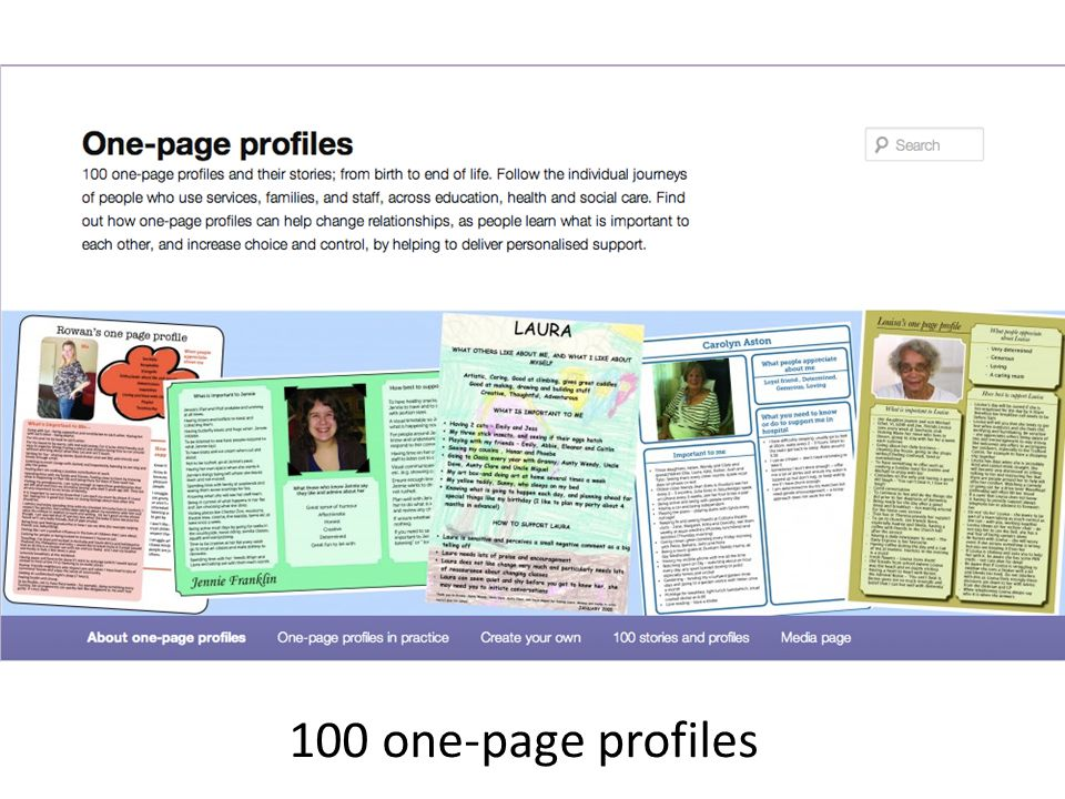100 one-page profiles