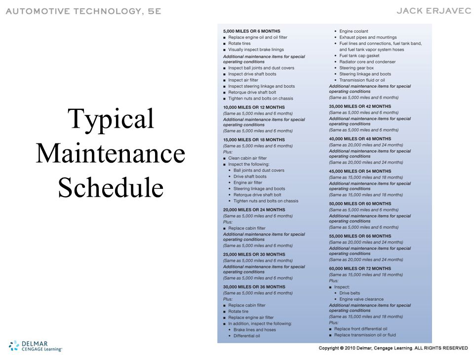 Typical Maintenance Schedule
