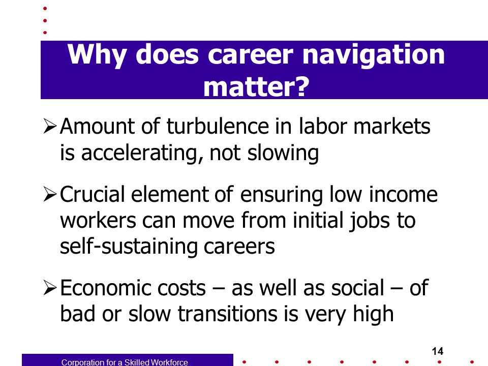 Corporation for a Skilled Workforce 14 Why does career navigation matter?  Amount of turbulence in labor markets is accelerating, not slowing  Cruci