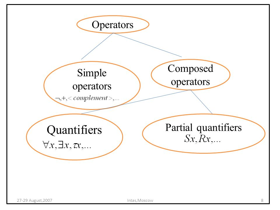 Operators Simple operators Composed operators Quantifiers Partial quantifiers 27-29 August,20078Intas,Moscow