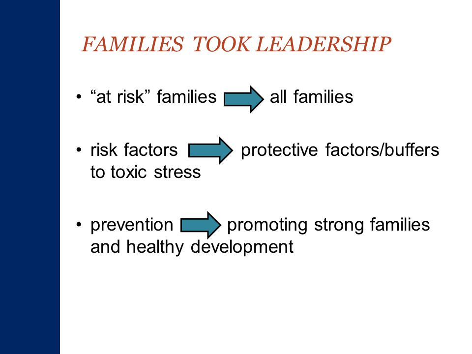 at risk families all families risk factors protective factors/buffers to toxic stress prevention promoting strong families and healthy development FAMILIES TOOK LEADERSHIP