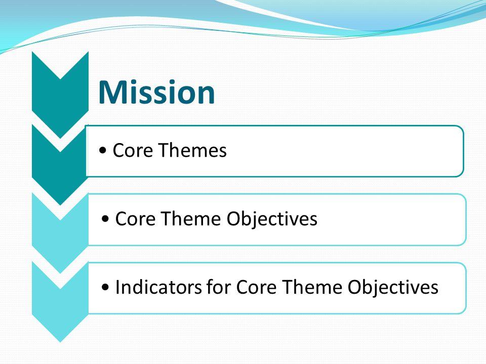 Core ThemesCore Theme Objectives Indicators for Core Theme Objectives Mission