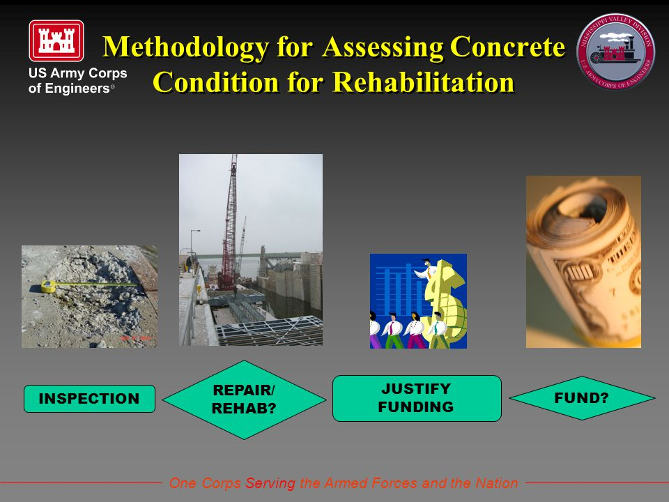 One Corps Serving the Armed Forces and the Nation Methodology for Assessing Concrete Condition for Rehabilitation INSPECTION JUSTIFY FUNDING REPAIR/ R