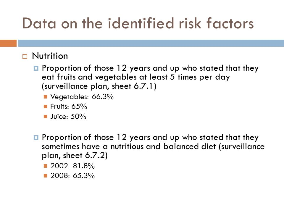 Data on the identified risk factors  Nutrition  Proportion of those 12 years and up who stated that they eat fruits and vegetables at least 5 times