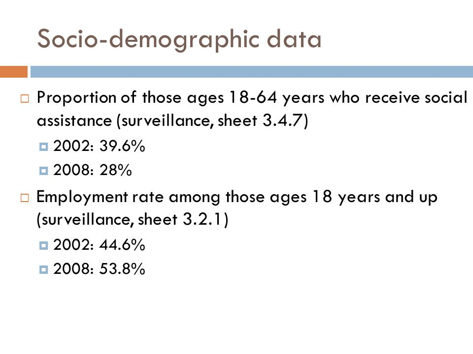 Socio-demographic data  Proportion of those ages 18-64 years who receive social assistance (surveillance, sheet 3.4.7)  2002: 39.6%  2008: 28%  Employment rate among those ages 18 years and up (surveillance, sheet 3.2.1)  2002: 44.6%  2008: 53.8%