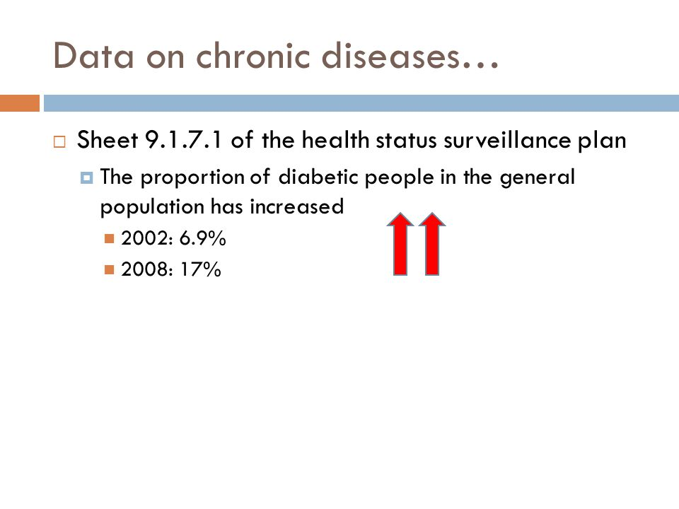 Data on chronic diseases…  Sheet 9.1.7.1 of the health status surveillance plan  The proportion of diabetic people in the general population has increased 2002: 6.9% 2008: 17%