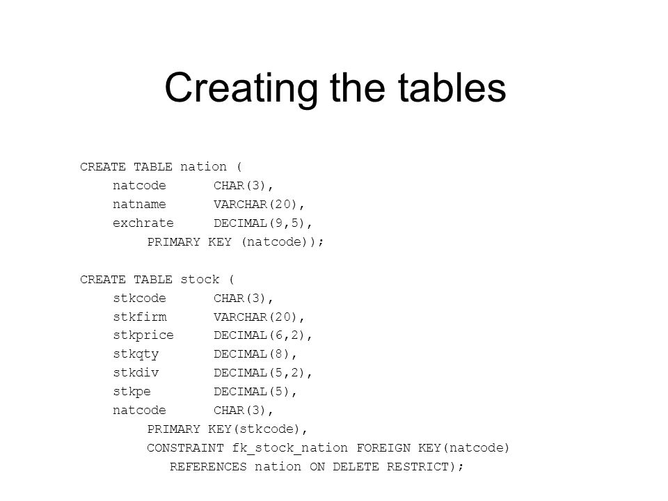 Creating the tables CREATE TABLE nation ( natcodeCHAR(3), natnameVARCHAR(20), exchrateDECIMAL(9,5), PRIMARY KEY (natcode)); CREATE TABLE stock ( stkcodeCHAR(3), stkfirmVARCHAR(20), stkpriceDECIMAL(6,2), stkqtyDECIMAL(8), stkdivDECIMAL(5,2), stkpeDECIMAL(5), natcodeCHAR(3), PRIMARY KEY(stkcode), CONSTRAINT fk_stock_nation FOREIGN KEY(natcode) REFERENCES nation ON DELETE RESTRICT);