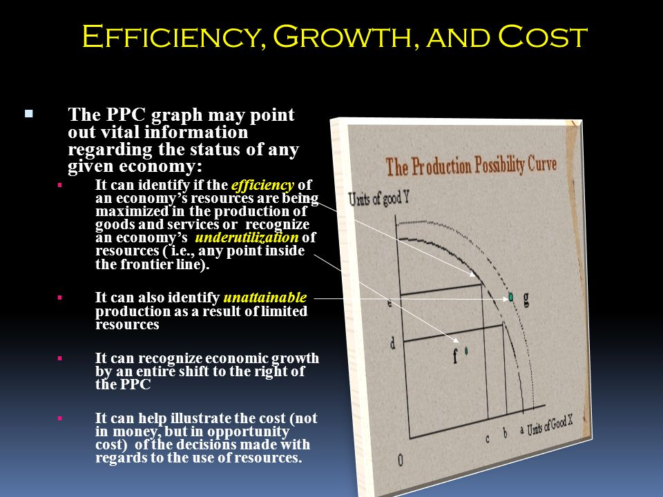 Efficiency, Growth, and Cost  The PPC graph may point out vital information regarding the status of any given economy:  It can identify if the efficiency of an economy's resources are being maximized in the production of goods and services or recognize an economy's underutilization of resources ( i.e., any point inside the frontier line).