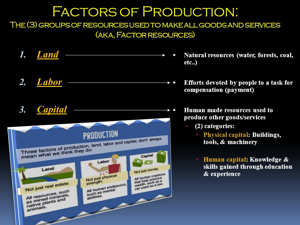 Factors of Production: The (3) groups of resources used to make all goods and services (aka, Factor resources) 1. Land 2. Labor 3. Capital  Natural r