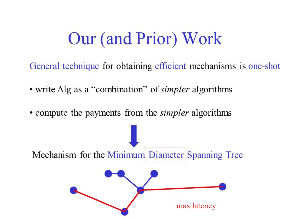 Our (and Prior) Work General technique for obtaining efficient mechanisms is one-shot write Alg as a combination of simpler algorithms compute the payments from the simpler algorithms Mechanism for the Minimum Diameter Spanning Tree max latency