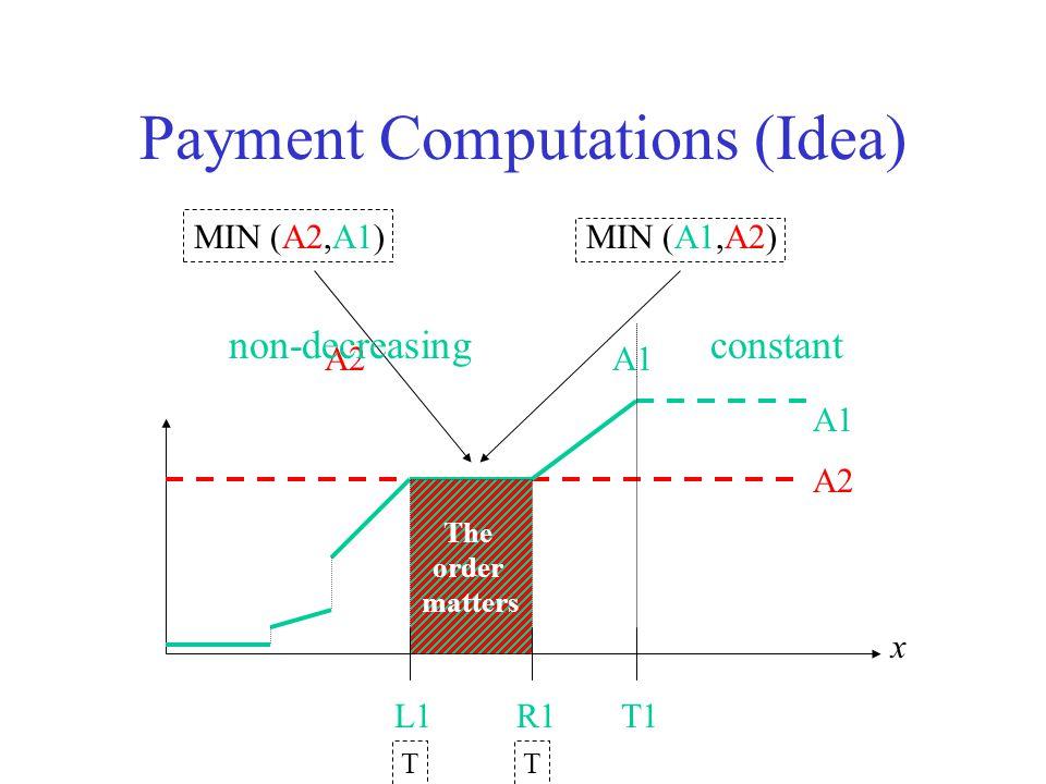 Payment Computations (Idea) x A1 A2 MIN (A1,A2)MIN (A2,A1) A1A2 The order matters T1 R1L1 T T non-decreasing constant