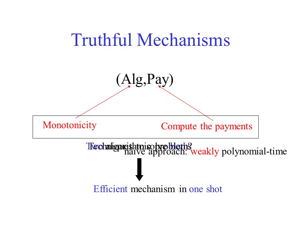 Our (and Prior) Work General technique for obtaining efficient mechanisms is one-shot write Alg as a combination of simpler algorithms compute the payments from the simpler algorithms Monotonicity (easy to prove) Payment computations (efficient) Prior work: Monotone combinations [Mu'Alem&Nisan'02] Fast payment computations for several combinations [Kao&Li&Wang'05] compute payment no min-max problems Limitations