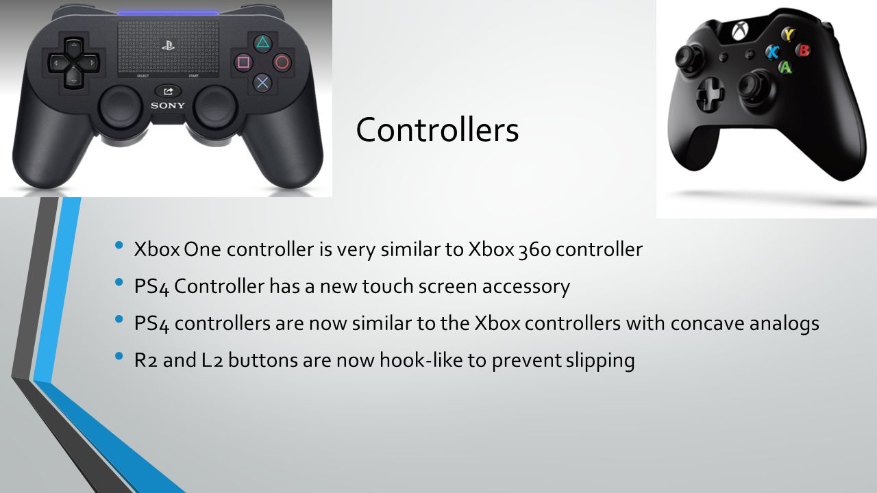 Controllers Xbox One controller is very similar to Xbox 360 controller PS4 Controller has a new touch screen accessory PS4 controllers are now similar to the Xbox controllers with concave analogs R2 and L2 buttons are now hook-like to prevent slipping