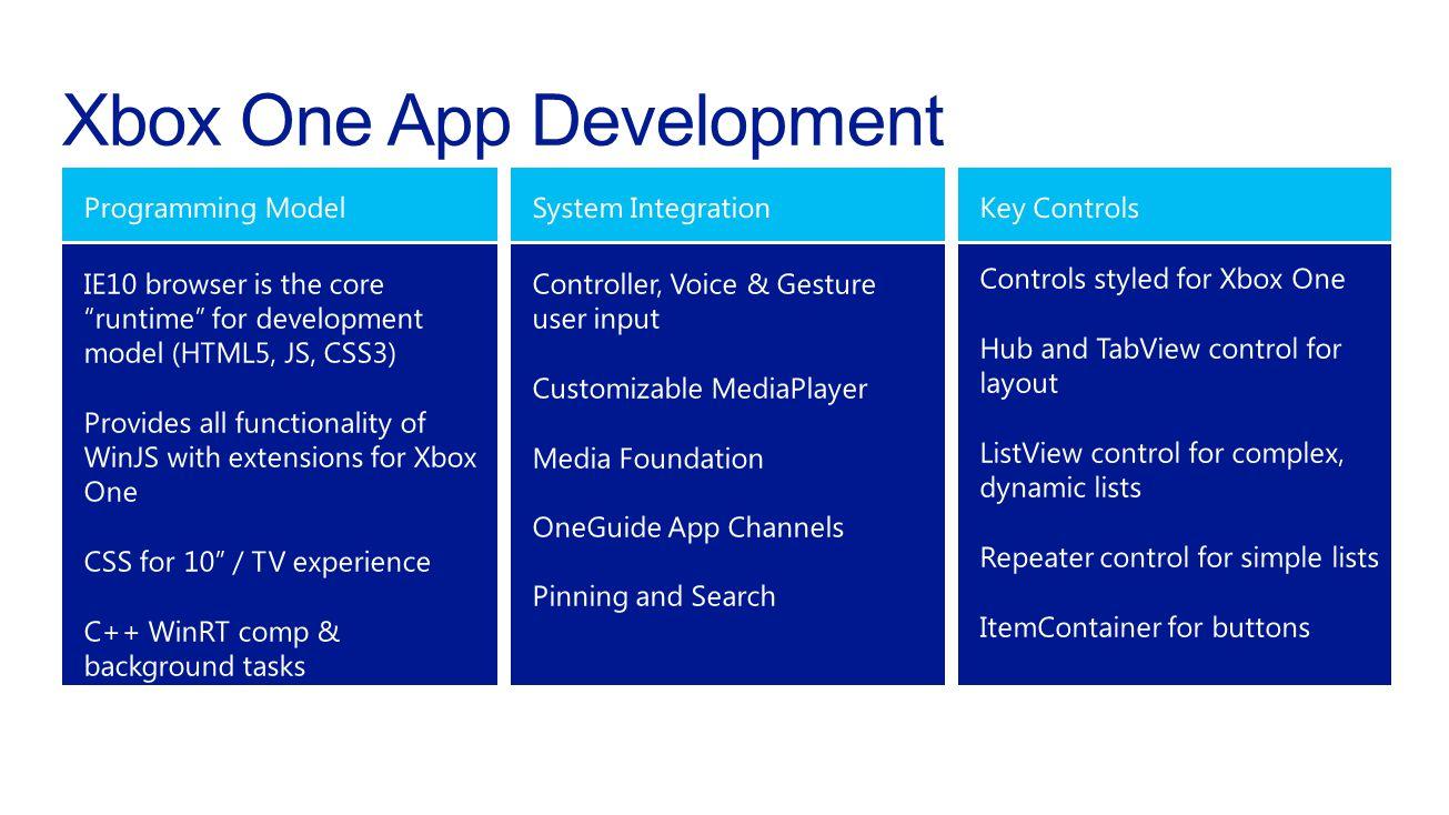 Xbox One App Development