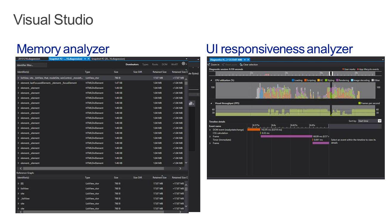 UI responsiveness analyzerMemory analyzer
