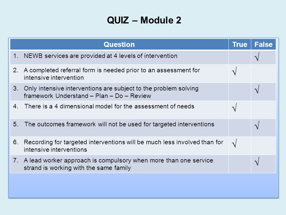 QUIZ – Module 2 QuestionTrueFalse 1.NEWB services are provided at 4 levels of intervention √ 2.A completed referral form is needed prior to an assessment for intensive intervention √ 3.Only intensive interventions are subject to the problem solving framework Understand – Plan – Do – Review √ 4.There is a 4 dimensional model for the assessment of needs √ 5.The outcomes framework will not be used for targeted interventions √ 6.Recording for targeted interventions will be much less involved than for intensive interventions √ 7.A lead worker approach is compulsory when more than one service strand is working with the same family √