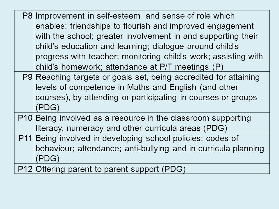P8Improvement in self-esteem and sense of role which enables: friendships to flourish and improved engagement with the school; greater involvement in and supporting their child's education and learning; dialogue around child's progress with teacher; monitoring child's work; assisting with child's homework; attendance at P/T meetings (P) P9Reaching targets or goals set, being accredited for attaining levels of competence in Maths and English (and other courses), by attending or participating in courses or groups (PDG) P10Being involved as a resource in the classroom supporting literacy, numeracy and other curricula areas (PDG) P11Being involved in developing school policies: codes of behaviour; attendance; anti-bullying and in curricula planning (PDG) P12Offering parent to parent support (PDG)