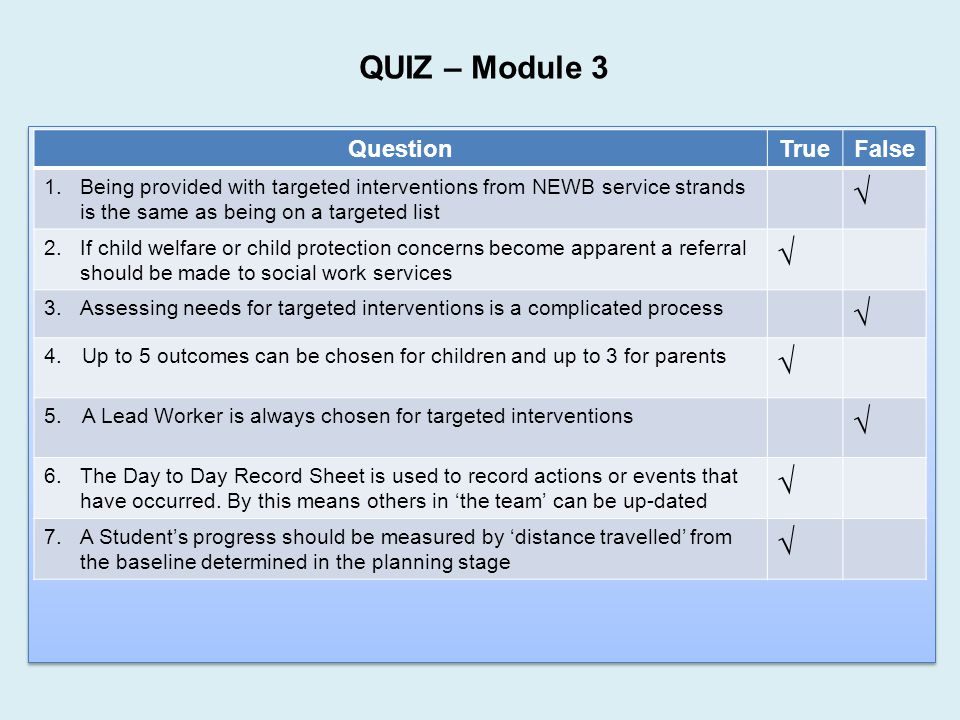 QUIZ – Module 3 QuestionTrueFalse 1.Being provided with targeted interventions from NEWB service strands is the same as being on a targeted list √ 2.If child welfare or child protection concerns become apparent a referral should be made to social work services √ 3.Assessing needs for targeted interventions is a complicated process √ 4.Up to 5 outcomes can be chosen for children and up to 3 for parents √ 5.A Lead Worker is always chosen for targeted interventions √ 6.The Day to Day Record Sheet is used to record actions or events that have occurred.