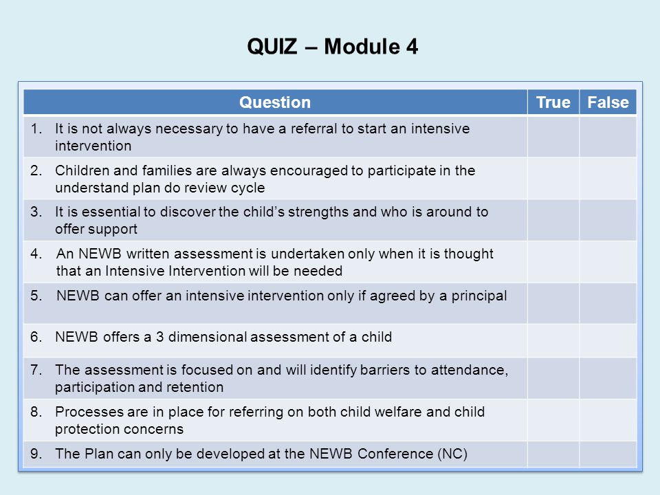 QUIZ – Module 4 QuestionTrueFalse 1.It is not always necessary to have a referral to start an intensive intervention 2.Children and families are always encouraged to participate in the understand plan do review cycle 3.It is essential to discover the child's strengths and who is around to offer support 4.An NEWB written assessment is undertaken only when it is thought that an Intensive Intervention will be needed 5.NEWB can offer an intensive intervention only if agreed by a principal 6.NEWB offers a 3 dimensional assessment of a child 7.The assessment is focused on and will identify barriers to attendance, participation and retention 8.Processes are in place for referring on both child welfare and child protection concerns 9.The Plan can only be developed at the NEWB Conference (NC)