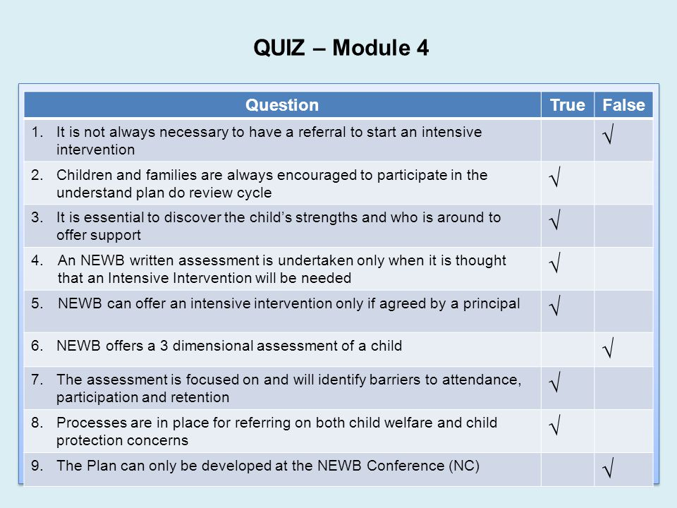 QUIZ – Module 4 QuestionTrueFalse 1.It is not always necessary to have a referral to start an intensive intervention √ 2.Children and families are always encouraged to participate in the understand plan do review cycle √ 3.It is essential to discover the child's strengths and who is around to offer support √ 4.An NEWB written assessment is undertaken only when it is thought that an Intensive Intervention will be needed √ 5.NEWB can offer an intensive intervention only if agreed by a principal √ 6.NEWB offers a 3 dimensional assessment of a child √ 7.The assessment is focused on and will identify barriers to attendance, participation and retention √ 8.Processes are in place for referring on both child welfare and child protection concerns √ 9.The Plan can only be developed at the NEWB Conference (NC) √