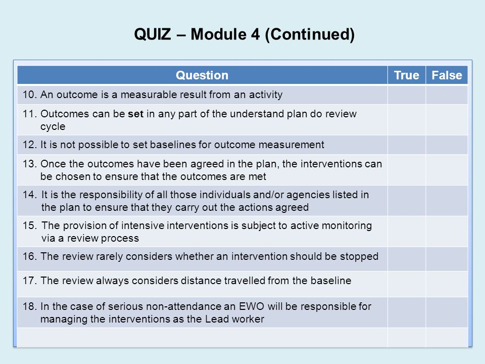 QUIZ – Module 4 (Continued) QuestionTrueFalse 10.An outcome is a measurable result from an activity 11.Outcomes can be set in any part of the understand plan do review cycle 12.It is not possible to set baselines for outcome measurement 13.Once the outcomes have been agreed in the plan, the interventions can be chosen to ensure that the outcomes are met 14.It is the responsibility of all those individuals and/or agencies listed in the plan to ensure that they carry out the actions agreed 15.The provision of intensive interventions is subject to active monitoring via a review process 16.The review rarely considers whether an intervention should be stopped 17.The review always considers distance travelled from the baseline 18.In the case of serious non-attendance an EWO will be responsible for managing the interventions as the Lead worker