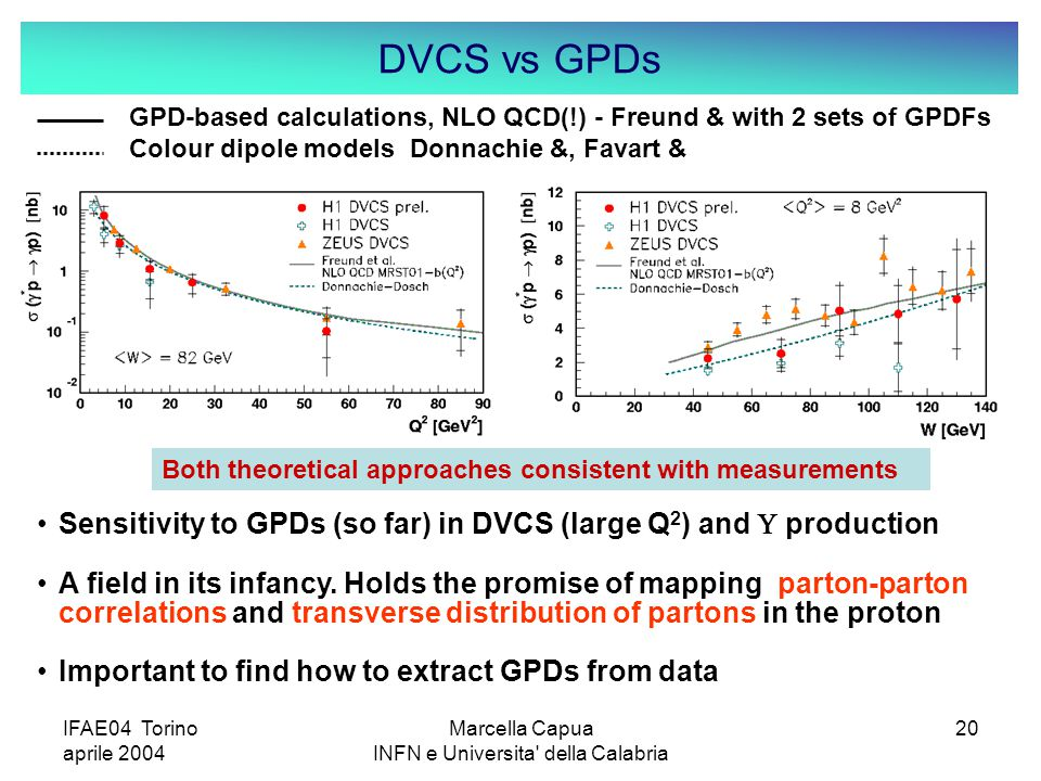 IFAE04 Torino aprile 2004 Marcella Capua INFN e Universita della Calabria 20 GPD-based calculations, NLO QCD(!) - Freund & with 2 sets of GPDFs Colour dipole models Donnachie &, Favart & Sensitivity to GPDs (so far) in DVCS (large Q 2 ) and  production A field in its infancy.