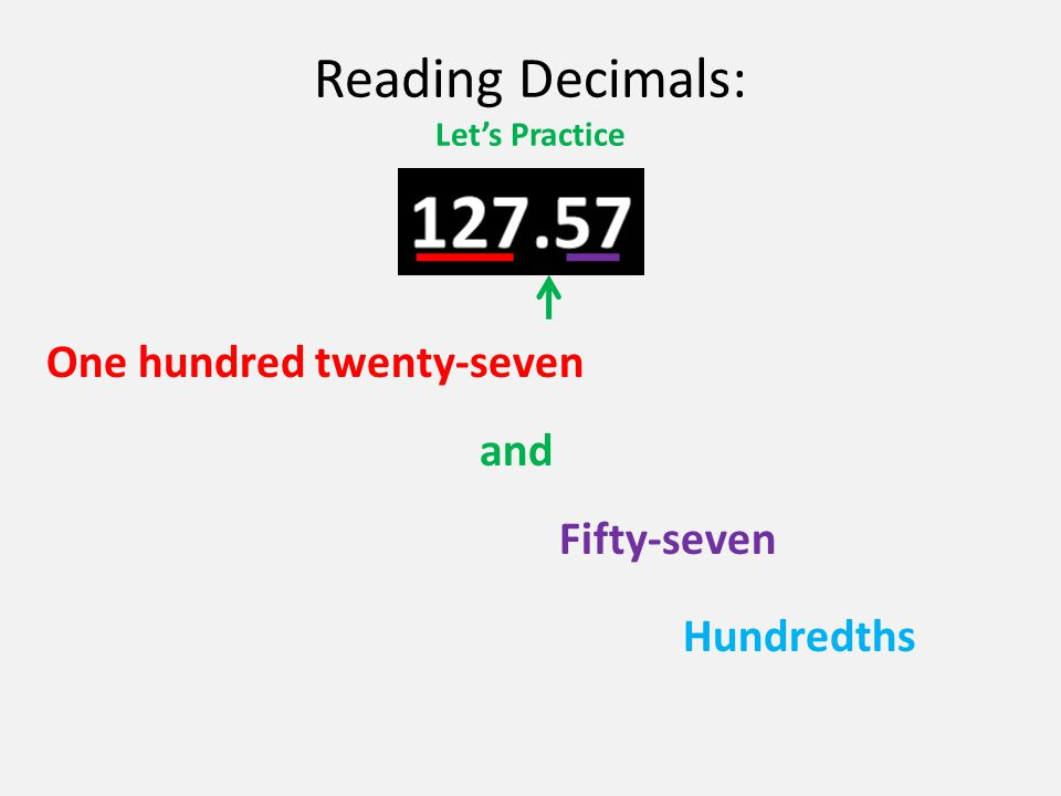 Reading Decimals: Let's Practice One hundred twenty-seven and Fifty-seven Hundredths