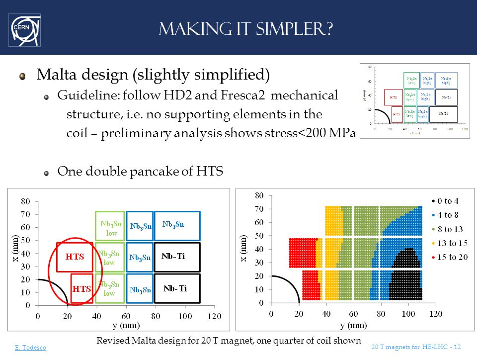 E. Todesco 20 T magnets for HE-LHC - 12 MAKING IT SIMPLER.