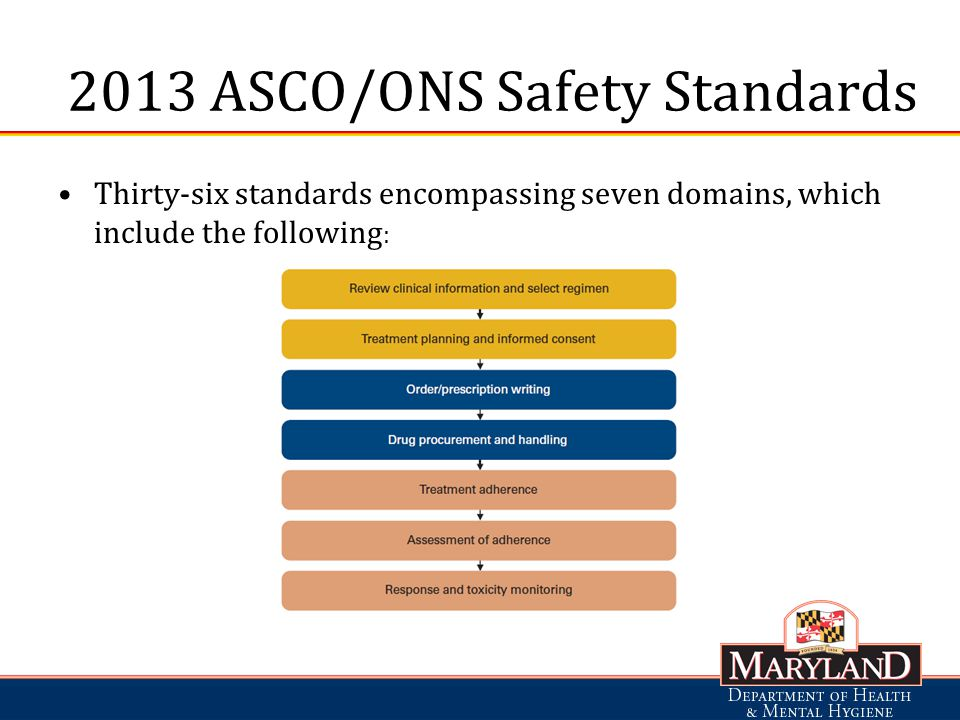 2013 ASCO/ONS Safety Standards Thirty-six standards encompassing seven domains, which include the following :