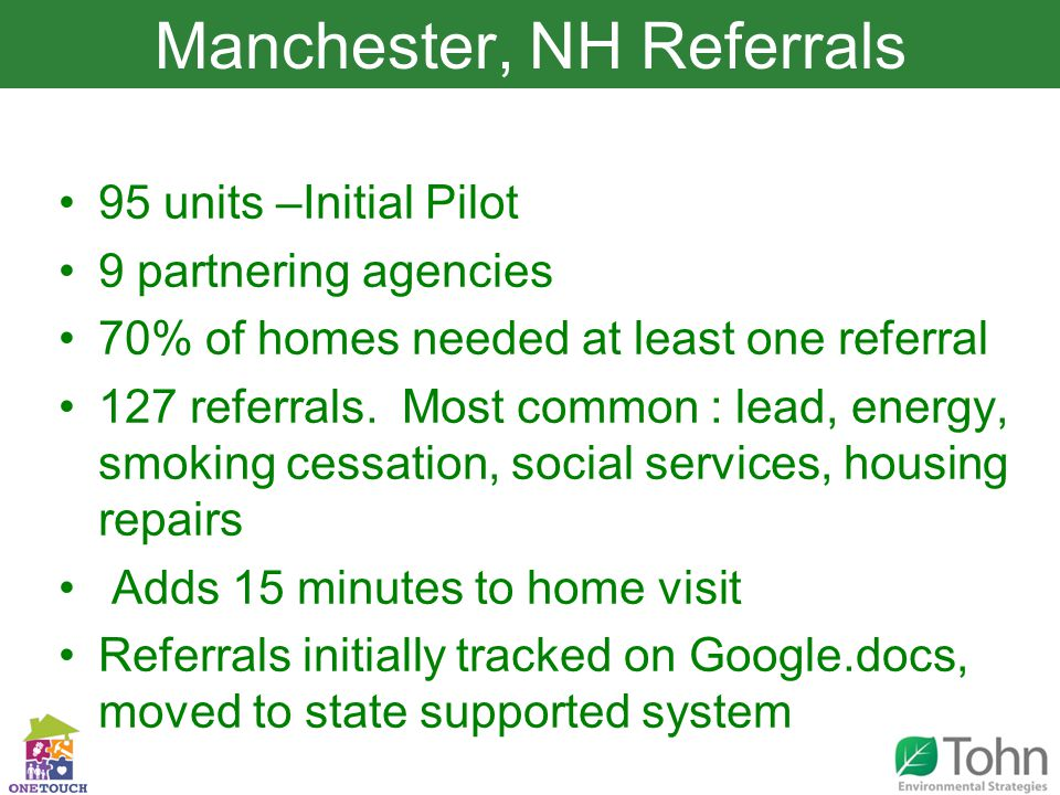 Slide TitleManchester, NH Referrals 95 units –Initial Pilot 9 partnering agencies 70% of homes needed at least one referral 127 referrals.