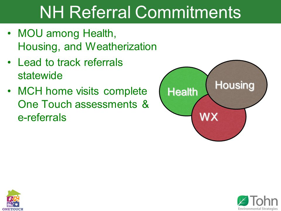 Slide TitleNH Referral Commitments MOU among Health, Housing, and Weatherization Lead to track referrals statewide MCH home visits complete One Touch assessments & e-referrals Health WX Housing