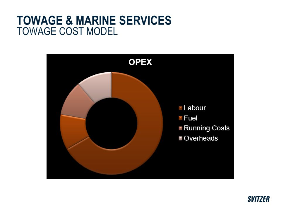 TOWAGE & MARINE SERVICES TOWAGE COST MODEL