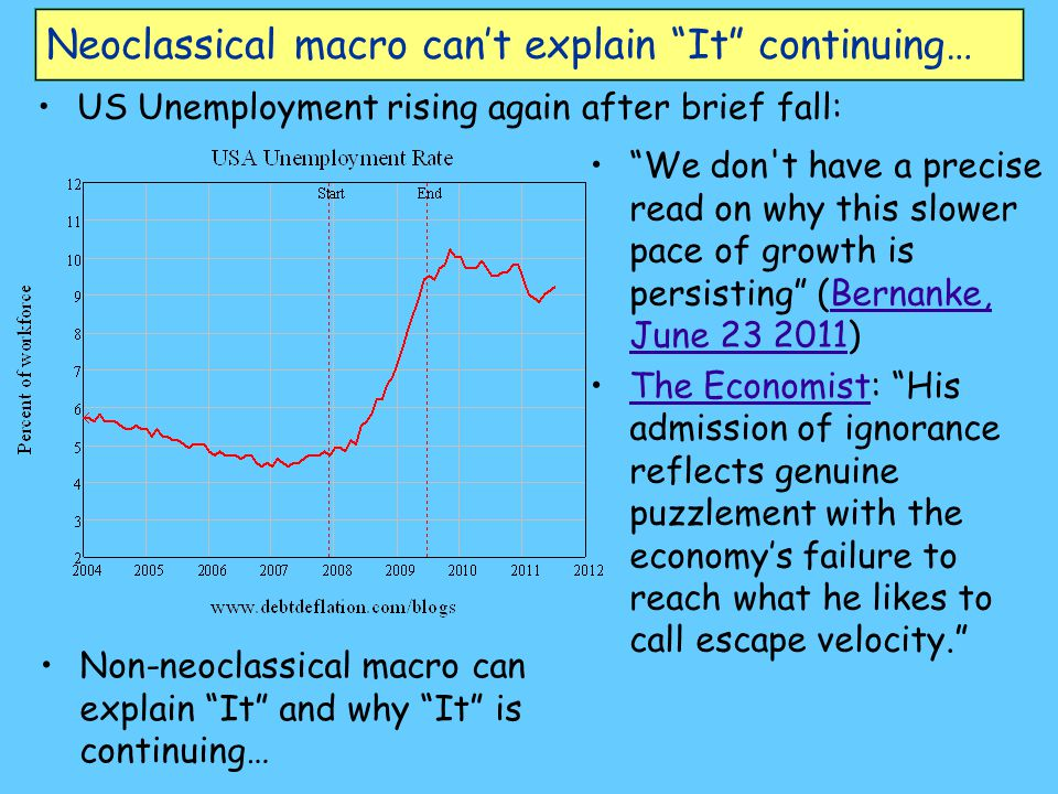 Neoclassical macro can't explain It continuing… US Unemployment rising again after brief fall: We don t have a precise read on why this slower pace of growth is persisting (Bernanke, June 23 2011)Bernanke, June 23 2011 The Economist: His admission of ignorance reflects genuine puzzlement with the economy's failure to reach what he likes to call escape velocity. The Economist Non-neoclassical macro can explain It and why It is continuing…