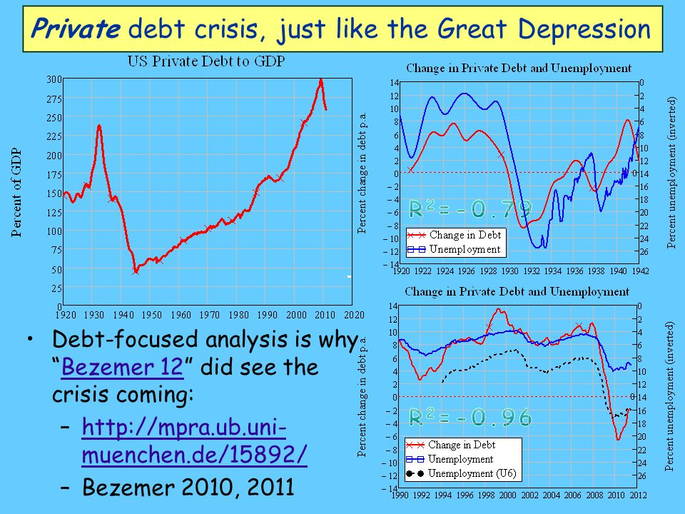 "Private debt crisis, just like the Great Depression Debt-focused analysis is why ""Bezemer 12"" did see the crisis coming:Bezemer 12 –http://mpra.ub.uni"